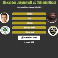 Alexander Jeremejeff vs Chinedu Obasi h2h player stats