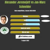 Alexander Jeremejeff vs Jan-Marc Schneider h2h player stats