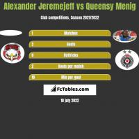 Alexander Jeremejeff vs Queensy Menig h2h player stats