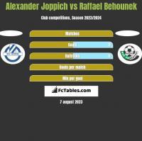 Alexander Joppich vs Raffael Behounek h2h player stats