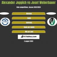 Alexander Joppich vs Josef Weberbauer h2h player stats