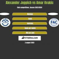 Alexander Joppich vs Amar Kvakic h2h player stats