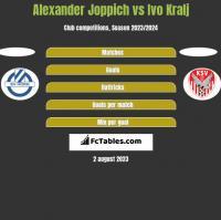 Alexander Joppich vs Ivo Kralj h2h player stats