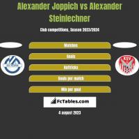 Alexander Joppich vs Alexander Steinlechner h2h player stats