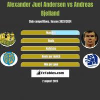 Alexander Juel Andersen vs Andreas Bjelland h2h player stats