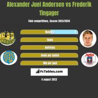 Alexander Juel Andersen vs Frederik Tingager h2h player stats