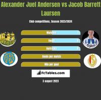 Alexander Juel Andersen vs Jacob Barrett Laursen h2h player stats