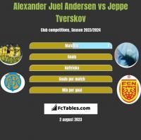 Alexander Juel Andersen vs Jeppe Tverskov h2h player stats