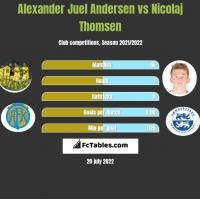 Alexander Juel Andersen vs Nicolaj Thomsen h2h player stats