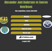 Alexander Juel Andersen vs Soeren Henriksen h2h player stats