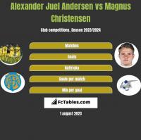 Alexander Juel Andersen vs Magnus Christensen h2h player stats