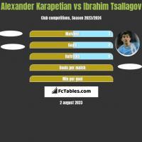Alexander Karapetian vs Ibrahim Tsallagov h2h player stats