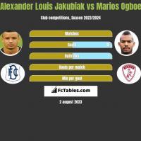 Alexander Louis Jakubiak vs Marios Ogboe h2h player stats