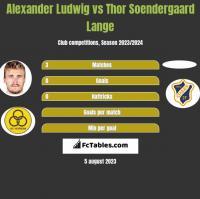 Alexander Ludwig vs Thor Soendergaard Lange h2h player stats