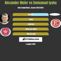Alexander Meier vs Emmanuel Iyoha h2h player stats