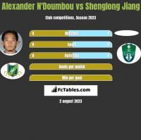 Alexander N'Doumbou vs Shenglong Jiang h2h player stats
