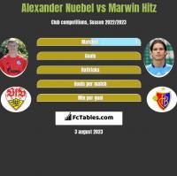 Alexander Nuebel vs Marwin Hitz h2h player stats