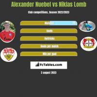 Alexander Nuebel vs Niklas Lomb h2h player stats