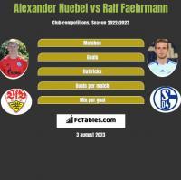 Alexander Nuebel vs Ralf Faehrmann h2h player stats