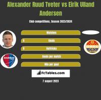 Alexander Ruud Tveter vs Eirik Ulland Andersen h2h player stats