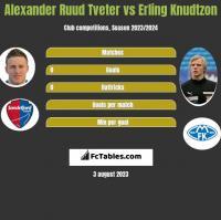 Alexander Ruud Tveter vs Erling Knudtzon h2h player stats