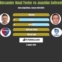 Alexander Ruud Tveter vs Joachim Soltvedt h2h player stats