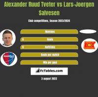 Alexander Ruud Tveter vs Lars-Joergen Salvesen h2h player stats