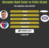 Alexander Ruud Tveter vs Petter Strand h2h player stats