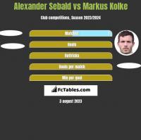 Alexander Sebald vs Markus Kolke h2h player stats