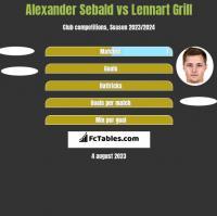 Alexander Sebald vs Lennart Grill h2h player stats