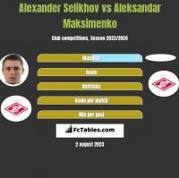 Alexander Selikhov vs Aleksandar Maksimenko h2h player stats