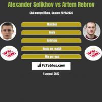 Alexander Selikhov vs Artem Rebrov h2h player stats