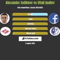 Alexander Selikhov vs Vitali Gudiev h2h player stats