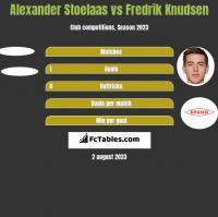 Alexander Stoelaas vs Fredrik Knudsen h2h player stats