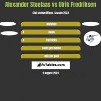 Alexander Stoelaas vs Ulrik Fredriksen h2h player stats