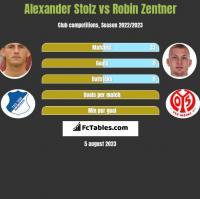Alexander Stolz vs Robin Zentner h2h player stats