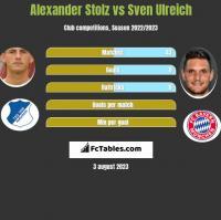 Alexander Stolz vs Sven Ulreich h2h player stats