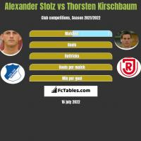 Alexander Stolz vs Thorsten Kirschbaum h2h player stats