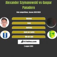 Alexander Szymanowski vs Gaspar Panadero h2h player stats