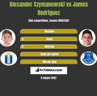 Alexander Szymanowski vs James Rodriguez h2h player stats