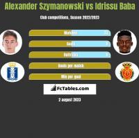 Alexander Szymanowski vs Idrissu Baba h2h player stats
