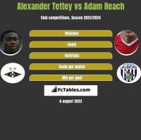 Alexander Tettey vs Adam Reach h2h player stats