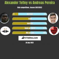 Alexander Tettey vs Andreas Pereira h2h player stats