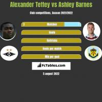Alexander Tettey vs Ashley Barnes h2h player stats