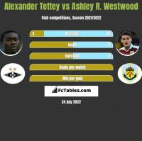 Alexander Tettey vs Ashley R. Westwood h2h player stats