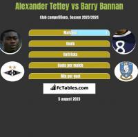 Alexander Tettey vs Barry Bannan h2h player stats