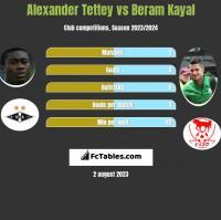 Alexander Tettey vs Beram Kayal h2h player stats