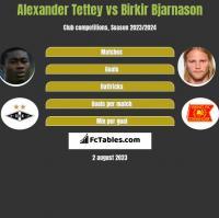 Alexander Tettey vs Birkir Bjarnason h2h player stats