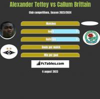 Alexander Tettey vs Callum Brittain h2h player stats