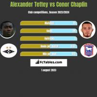 Alexander Tettey vs Conor Chaplin h2h player stats